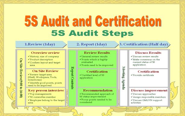 5S audit2